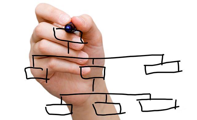 L'importance d'une méthode pour établir une première planification